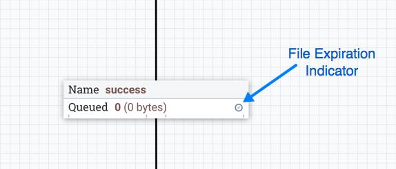 File Expiration Indicator