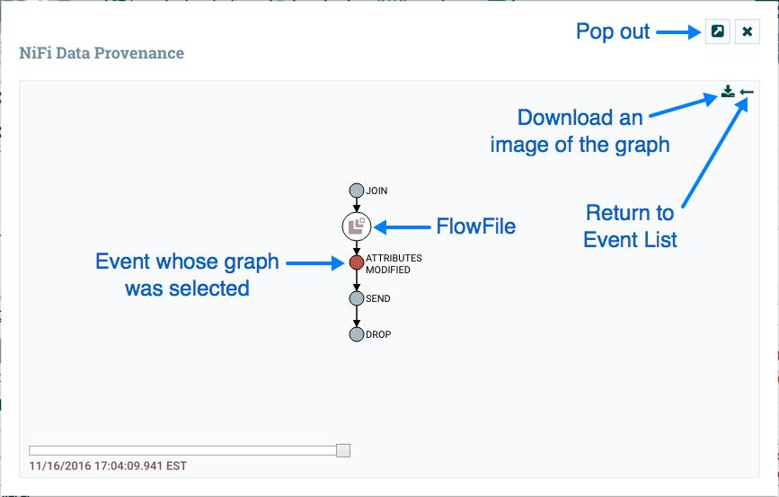 Lineage Graph