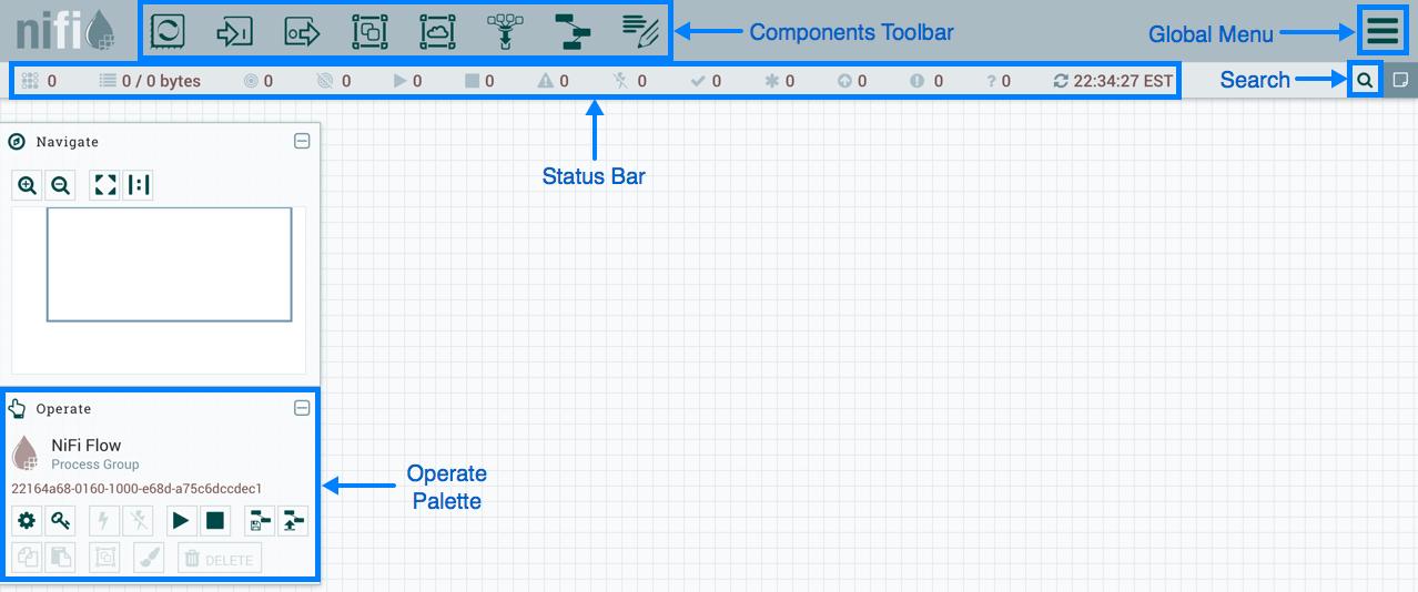 NiFi Components Toolbar