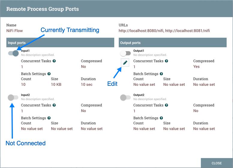 Remote Port Statuses